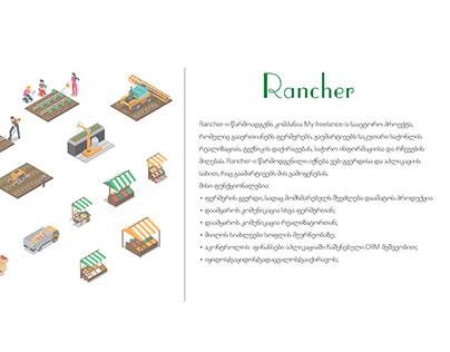 Rancher-