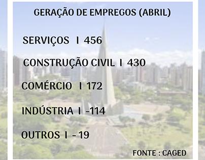 Noticia de Geração de Empregos em Maringá-PR