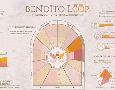 Infografía Interactiva - Bendito Loop