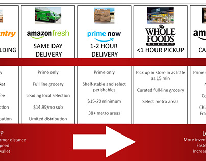 eCommerce Presentation Images