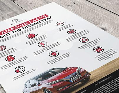 Editorial Designs for Magazines