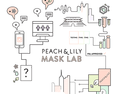 Peach & Lily Mask Lab Illustration