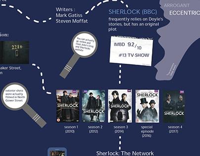 Sherlock (BBC) Infographic