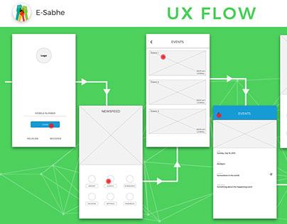 E-Sabhe UX Flow
