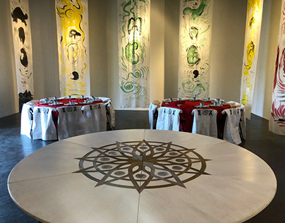 Hox Zodiac Table