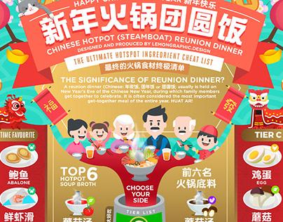 CHINESE NEW YEAR HOTPOT REUNION DINNER INFOGRAPHIC 新年火锅