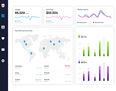 Free Analytics Dashboard Template