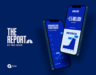 The Report | News Show