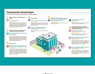 Sberbank | Infographic