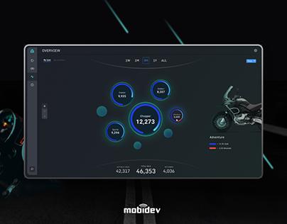 NeoBiz (UI/UX)