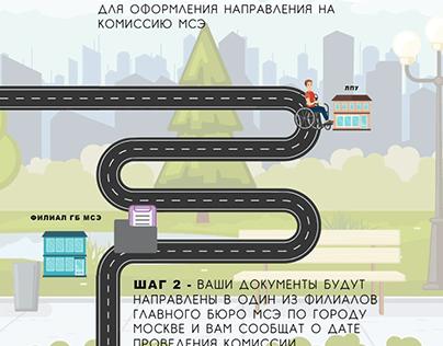 Фрагмент анимационного ролика (инфографика)