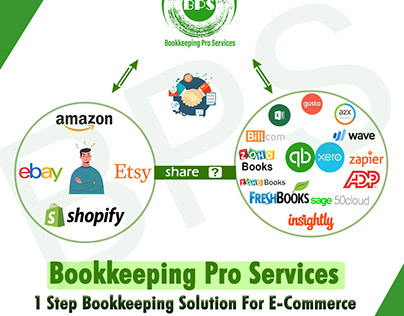 Top Challenges E-Commerce Businesses with QuickBooks