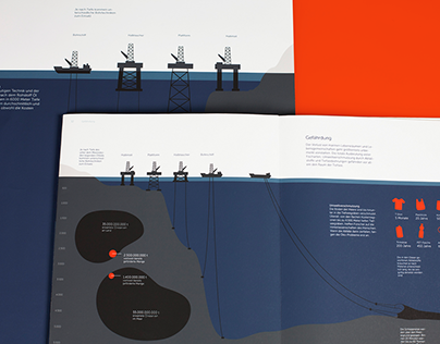 Transmedial Information Concept: Deep Sea