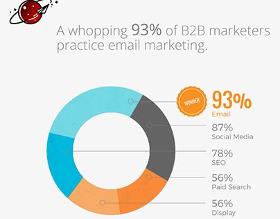 Email Marketing fact