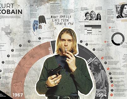 Diseño de infografía de Kurt Cobain (2019)