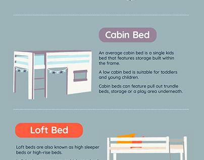 Understanding Kids Bed Types
