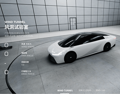 GAC Aerodynamic Experience