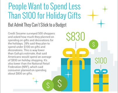 Spending the Right Way: Credit Sesame #INFOGRAPHIC
