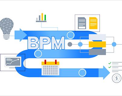 BPM Diagram