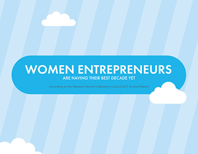 Women In Entrepreneurship Infographic