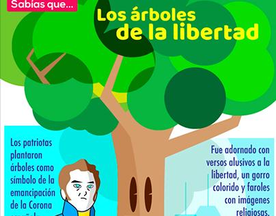 Infografía Los Árboles de la Libertad