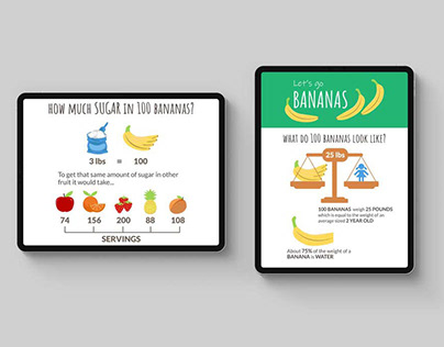 Different Ways - Infographic - Bananas