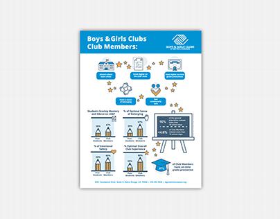 Boys and Girls Club - Flyer