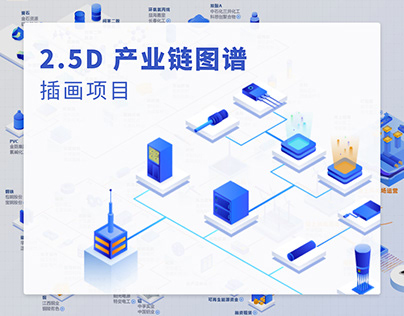 2.5D 产业链图谱插画项目