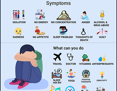 Depression ,Health tips Social media