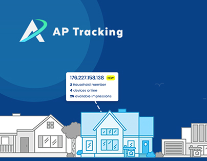 IP Tracking website