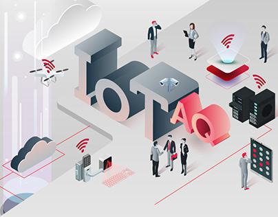 IoT Actualisation Quotient