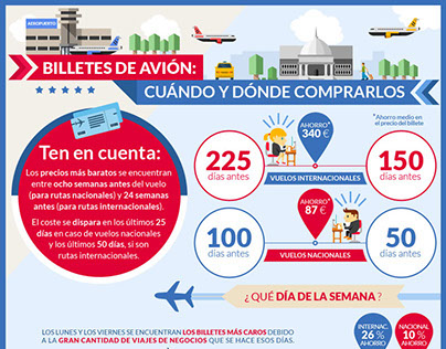 Infografia Billetes de Avión ESTA.es