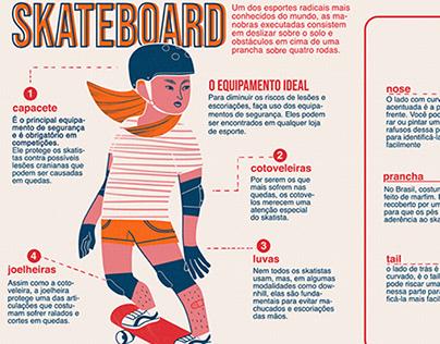 Infográfico Skateboard (estudo)