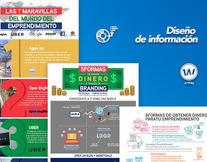 Diseño de información - Worlinty agencia digital
