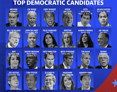 Election 2020: Top Democratic Candidates