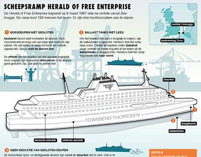 Infographics ships