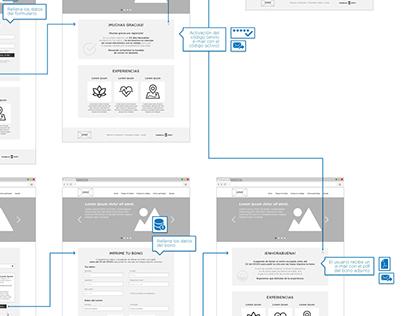 Wireframes & Flowchart Promotional Web