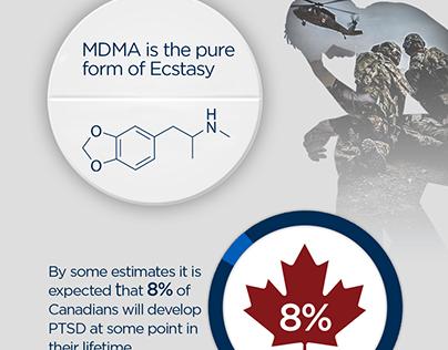 MDMA as a treatment for PTSD Infogrpahic