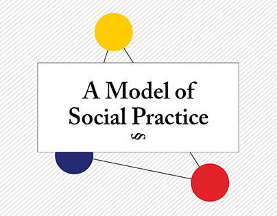 Systems of Practice