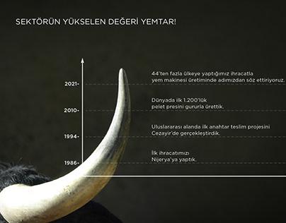 Yemtar | Print Ads