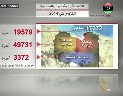 GFX Libya 4 Years