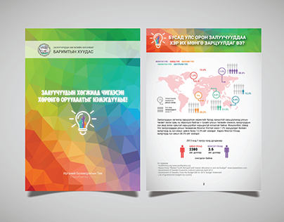 State Expenditure on Youth Report Infographics 2015