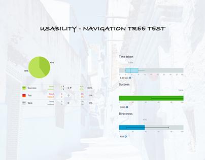 Usability - Navigation Tree Test