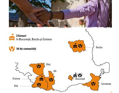 Brochure Terre des homme Romania