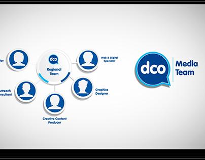 DCO Workfront video