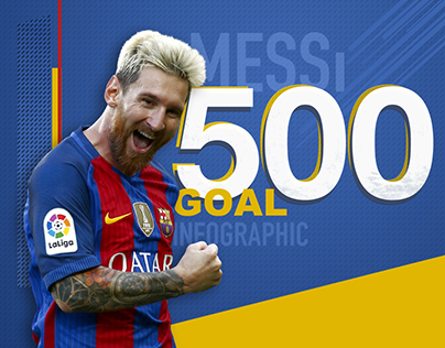 Messi 500 goal infographic