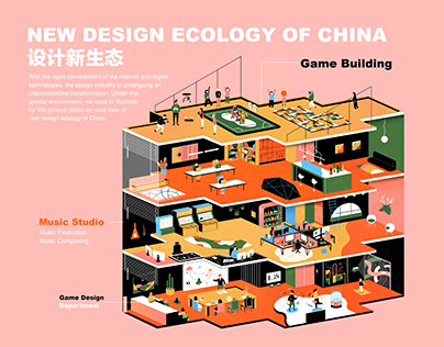 New Design Ecology in China