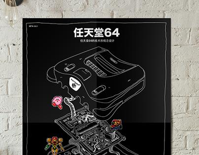 Nintendo 64 - 任天堂 -