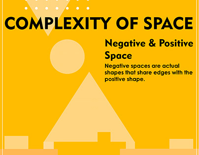 Complexity of space