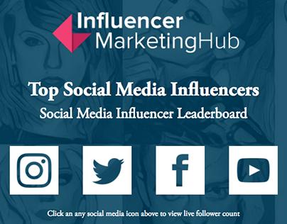Top Social Media Influencers
